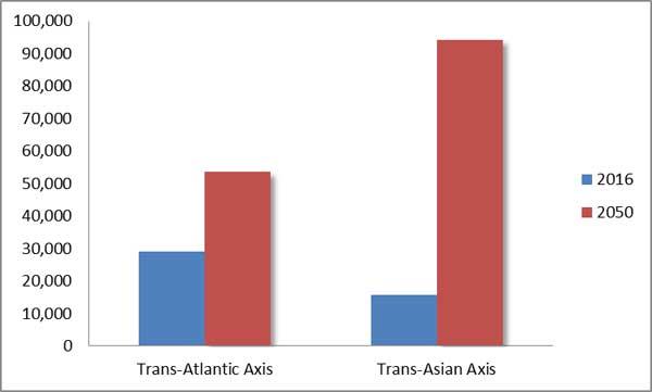 trans-Asian20170814